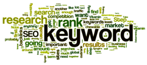 Keyword Research Word cloud Illustration