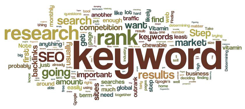 Keyword Research - SeeMe Media