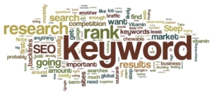 Keyword Research Cloud