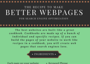 Better Web Pages for SEO